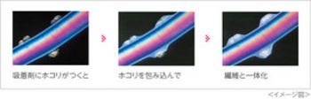 img_get.jpgのサムネイル画像のサムネイル画像
