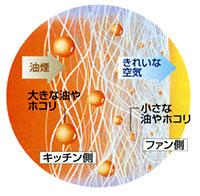 ガラス繊維構造_丸.jpg