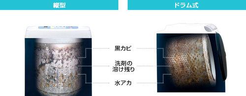 洗濯槽裏側_ダスキン.jpg