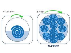 洗浄比較図.jpg